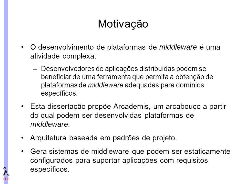 Motivação O desenvolvimento de plataformas de middleware é uma atividade complexa.