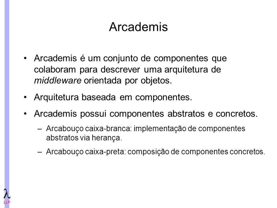 Arcademis Arcademis é um conjunto de componentes que colaboram para descrever uma arquitetura de middleware orientada por objetos.