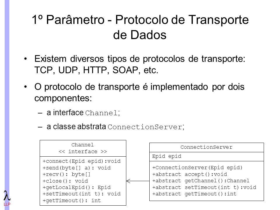 1º Parâmetro - Protocolo de Transporte de Dados