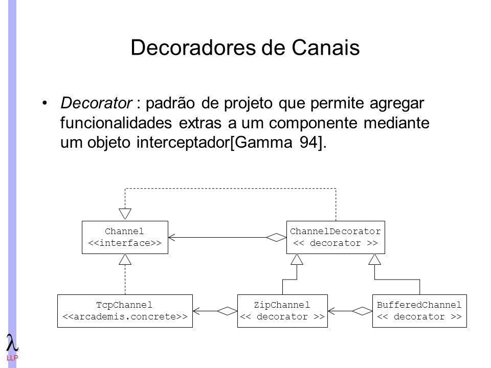 Decoradores de Canais