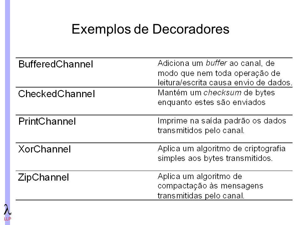 Exemplos de Decoradores