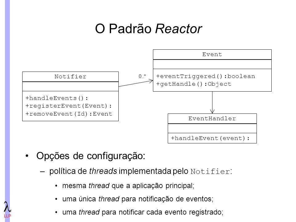 O Padrão Reactor Opções de configuração: