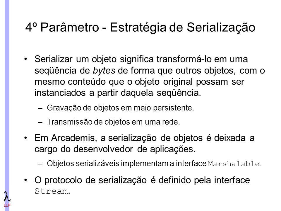 4º Parâmetro - Estratégia de Serialização