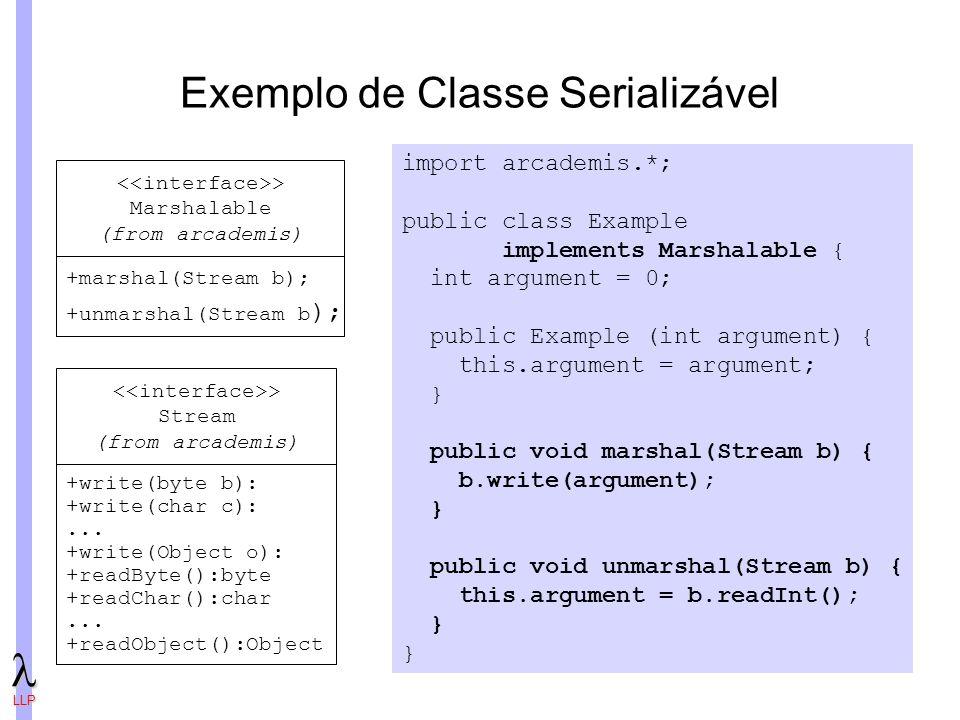 Exemplo de Classe Serializável