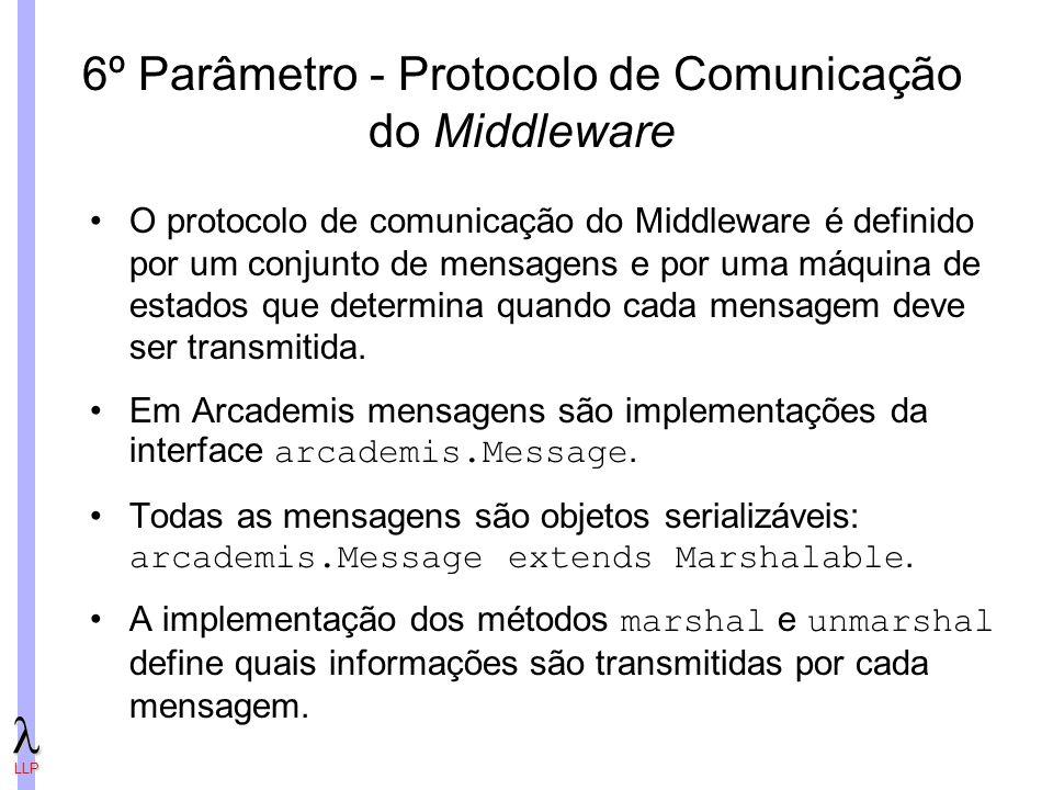 6º Parâmetro - Protocolo de Comunicação do Middleware