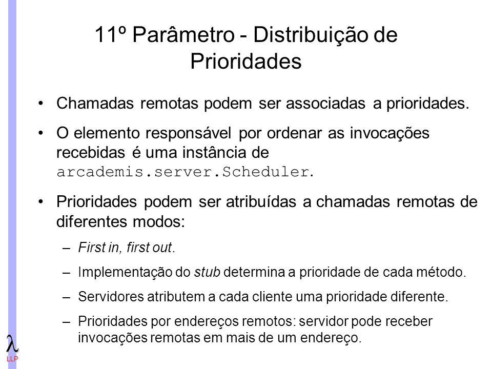 11º Parâmetro - Distribuição de Prioridades