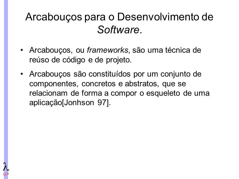 Arcabouços para o Desenvolvimento de Software.
