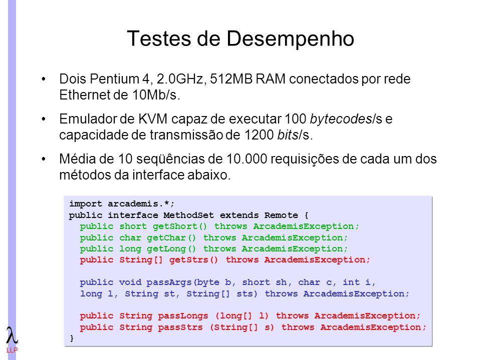 Testes de Desempenho Dois Pentium 4, 2.0GHz, 512MB RAM conectados por rede Ethernet de 10Mb/s.