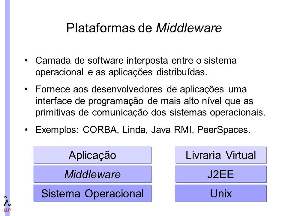 Plataformas de Middleware