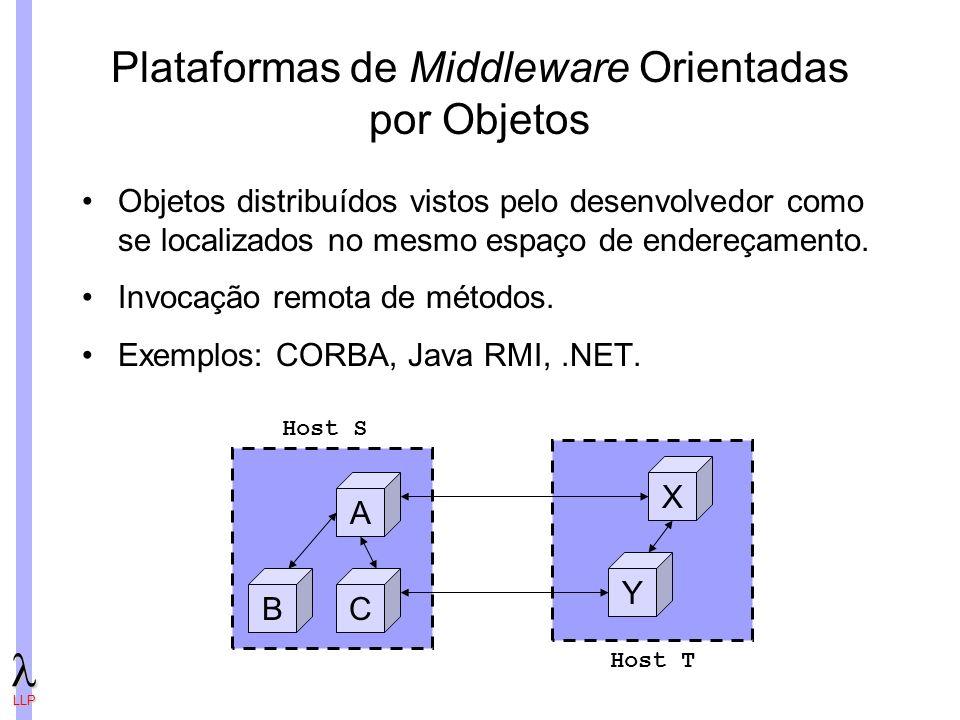 Plataformas de Middleware Orientadas por Objetos