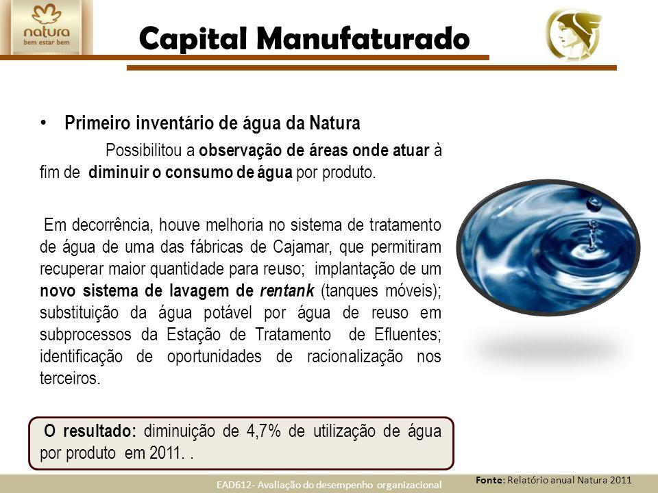 Capital Manufaturado Primeiro inventário de água da Natura