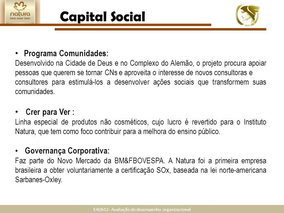 Capital Social Programa Comunidades: Crer para Ver :