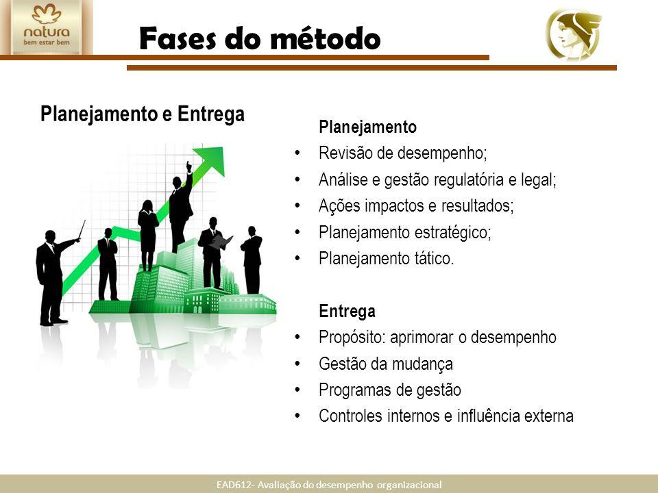 Fases do método Planejamento e Entrega Planejamento