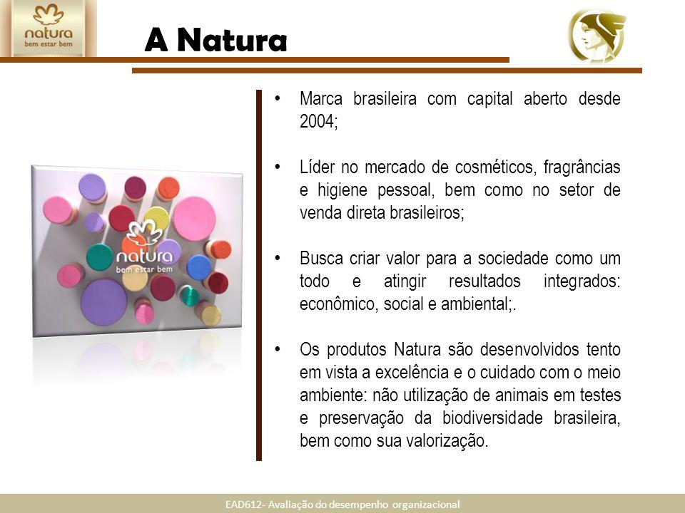 A Natura Marca brasileira com capital aberto desde 2004;