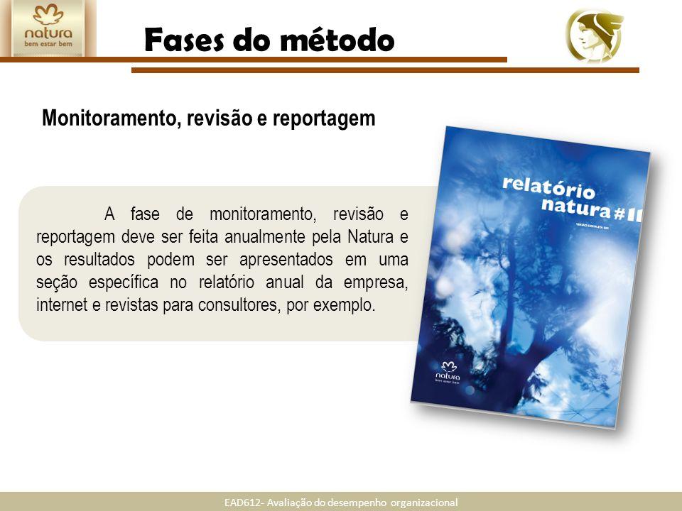 Fases do método Monitoramento, revisão e reportagem