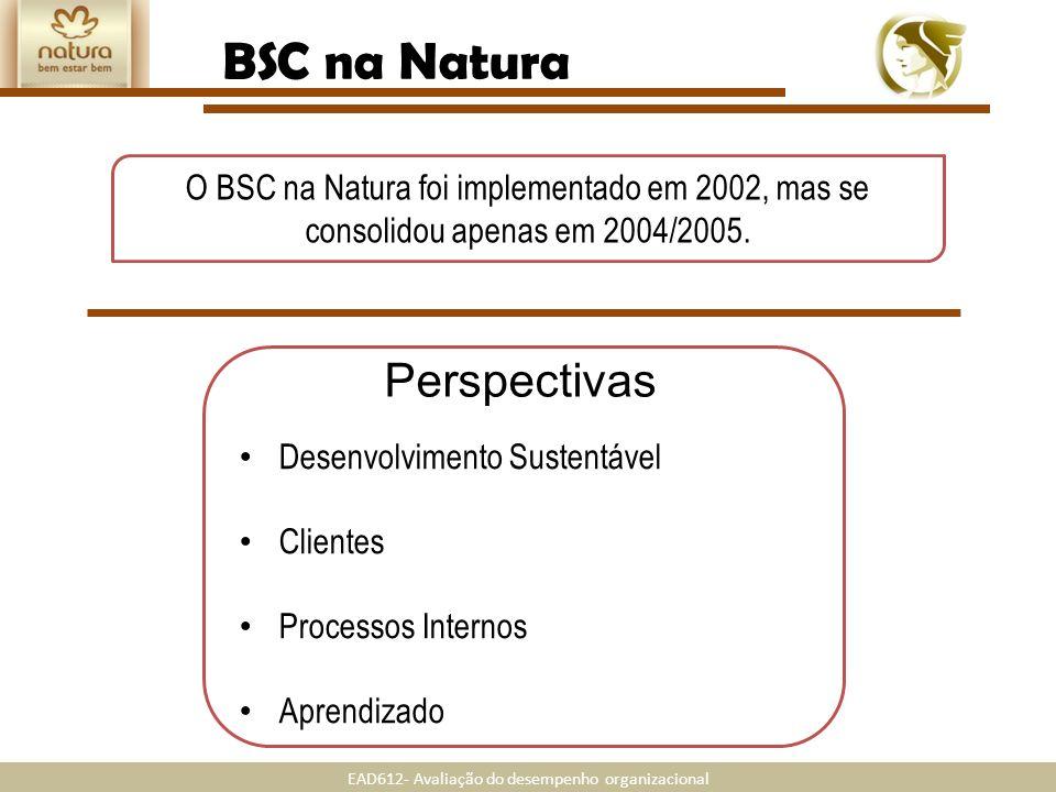 BSC na Natura Perspectivas