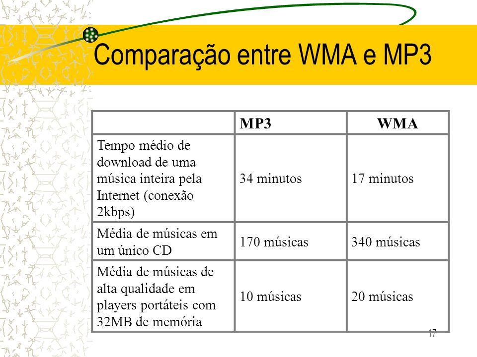Comparação entre WMA e MP3