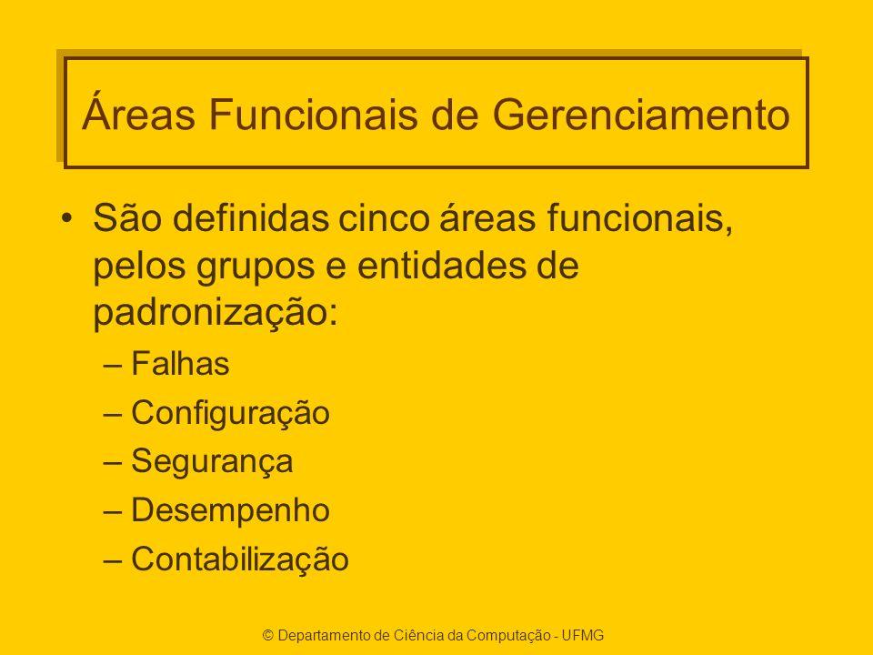 Áreas Funcionais de Gerenciamento