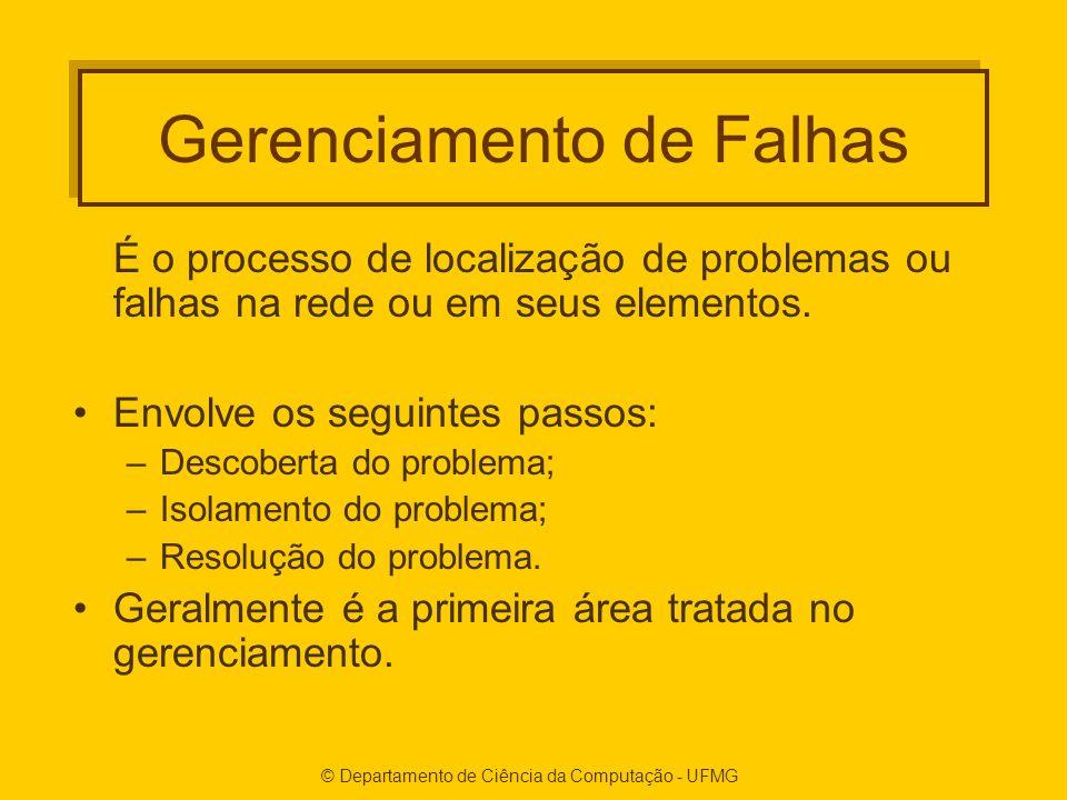 Gerenciamento de Falhas