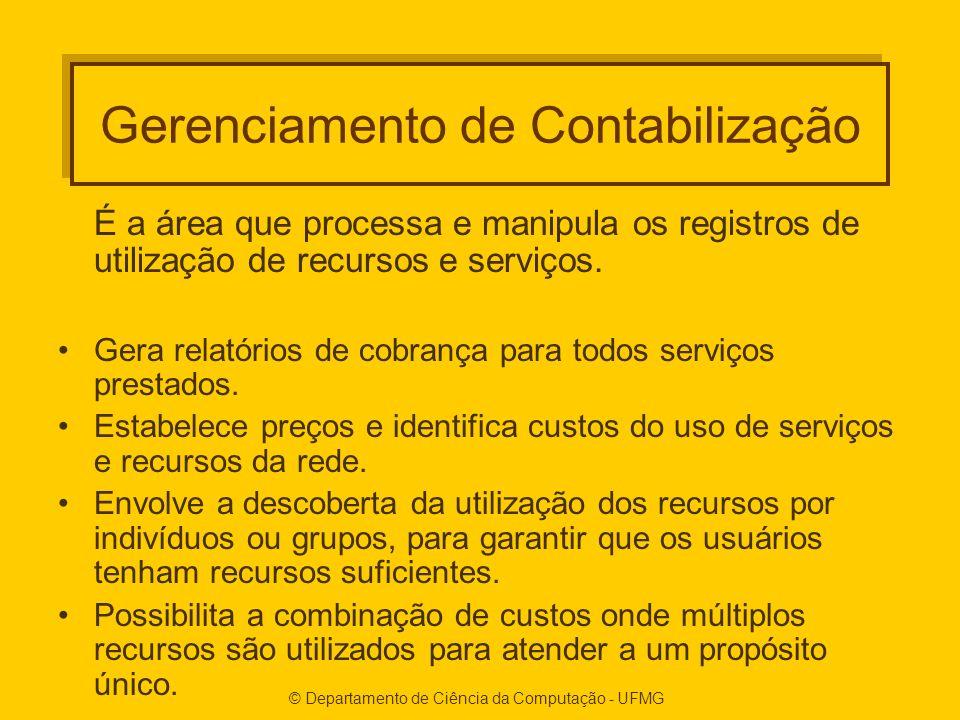 Gerenciamento de Contabilização
