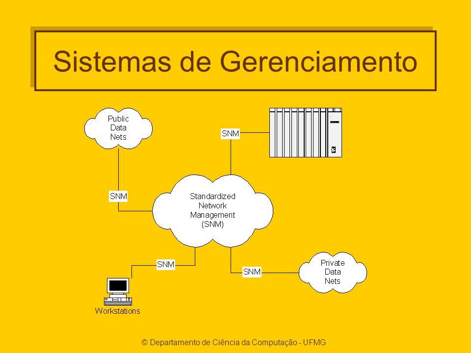 Sistemas de Gerenciamento