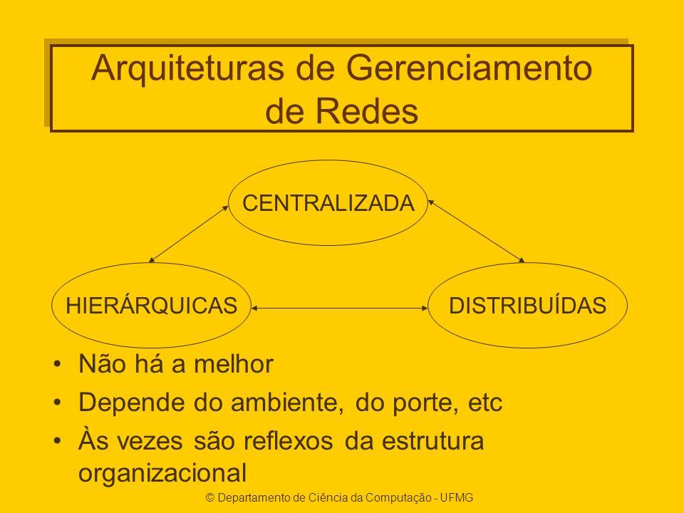 Arquiteturas de Gerenciamento de Redes