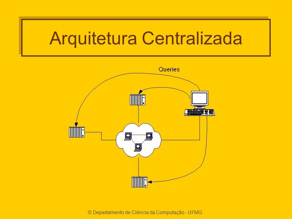 Arquitetura Centralizada