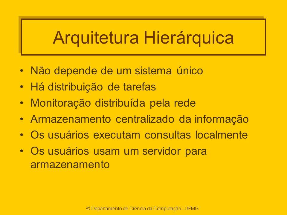 Arquitetura Hierárquica
