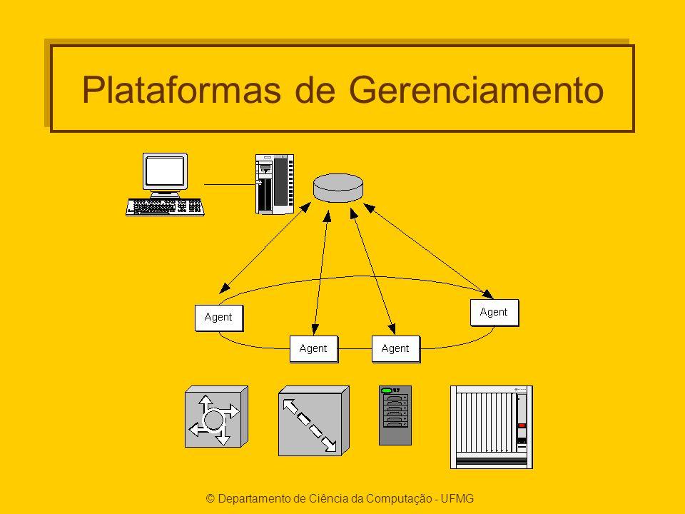 Plataformas de Gerenciamento