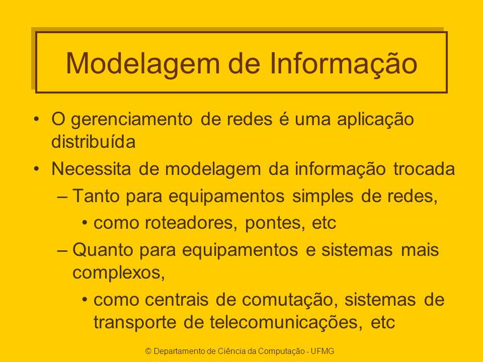Modelagem de Informação