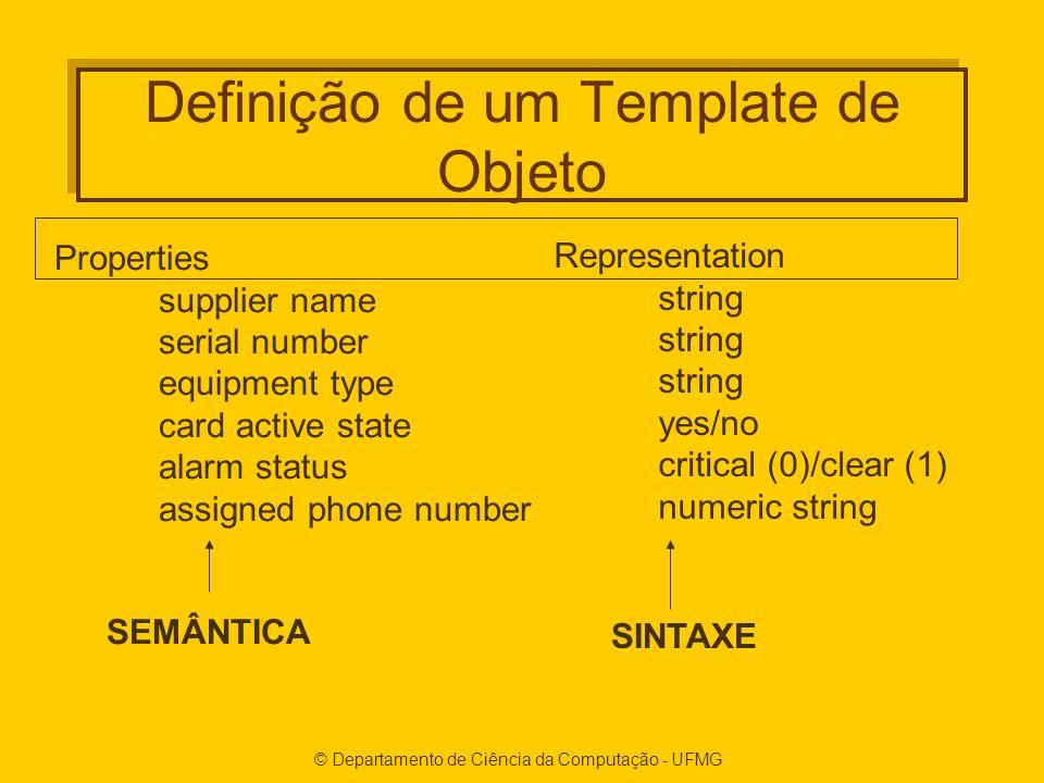 Definição de um Template de Objeto