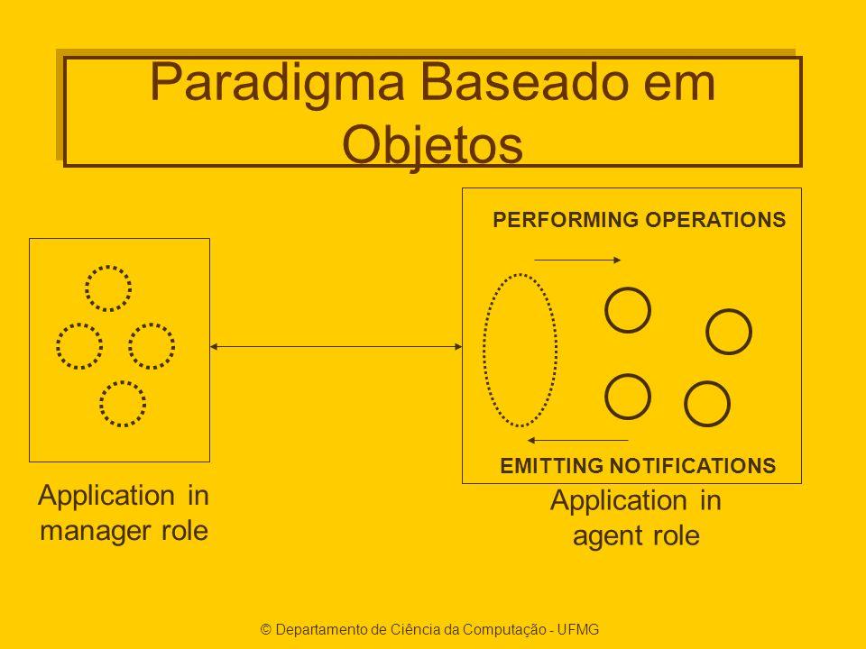 Paradigma Baseado em Objetos