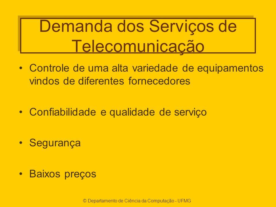 Demanda dos Serviços de Telecomunicação