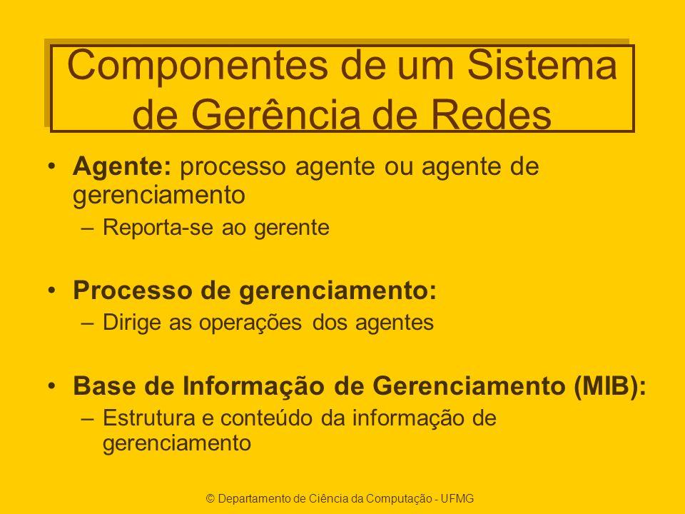 Componentes de um Sistema de Gerência de Redes