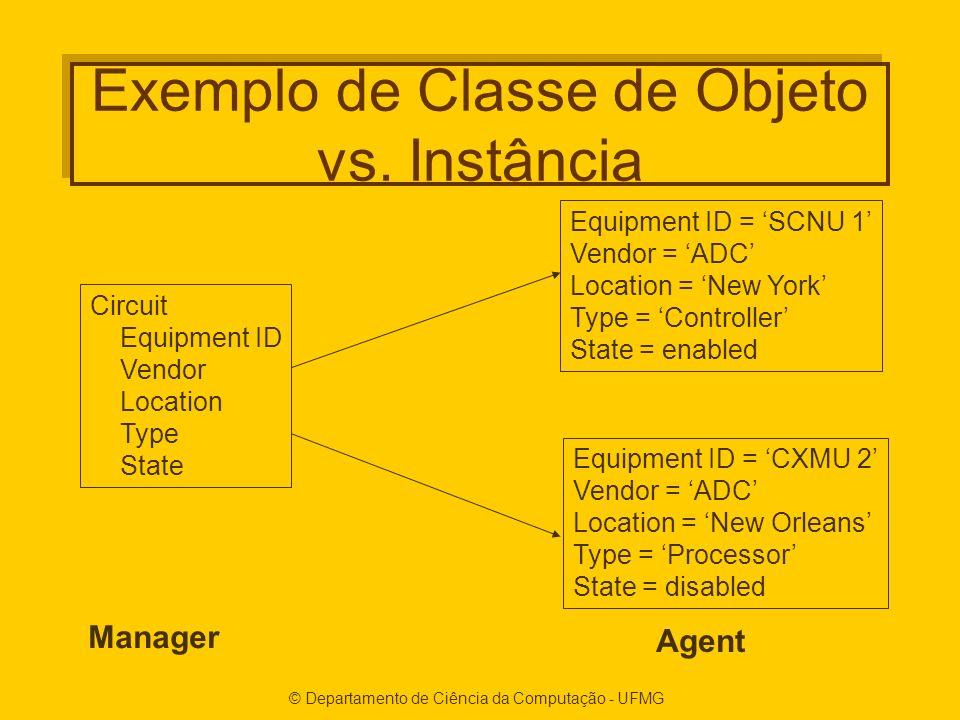 Exemplo de Classe de Objeto vs. Instância