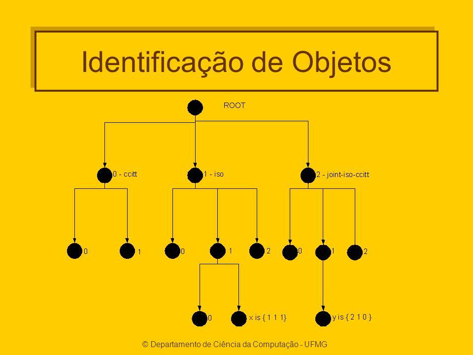 Identificação de Objetos
