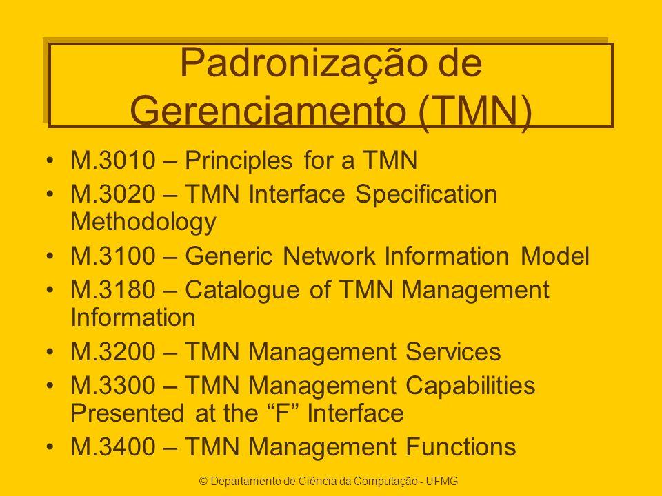 Padronização de Gerenciamento (TMN)