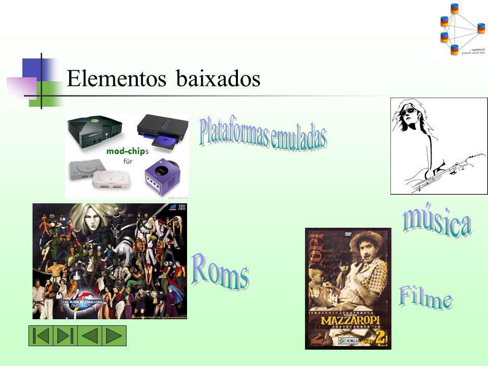 Elementos baixados Plataformas emuladas música Roms Filme