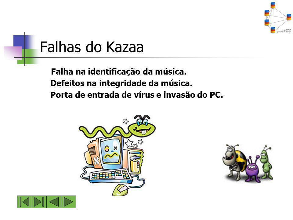 Falhas do Kazaa Falha na identificação da música.