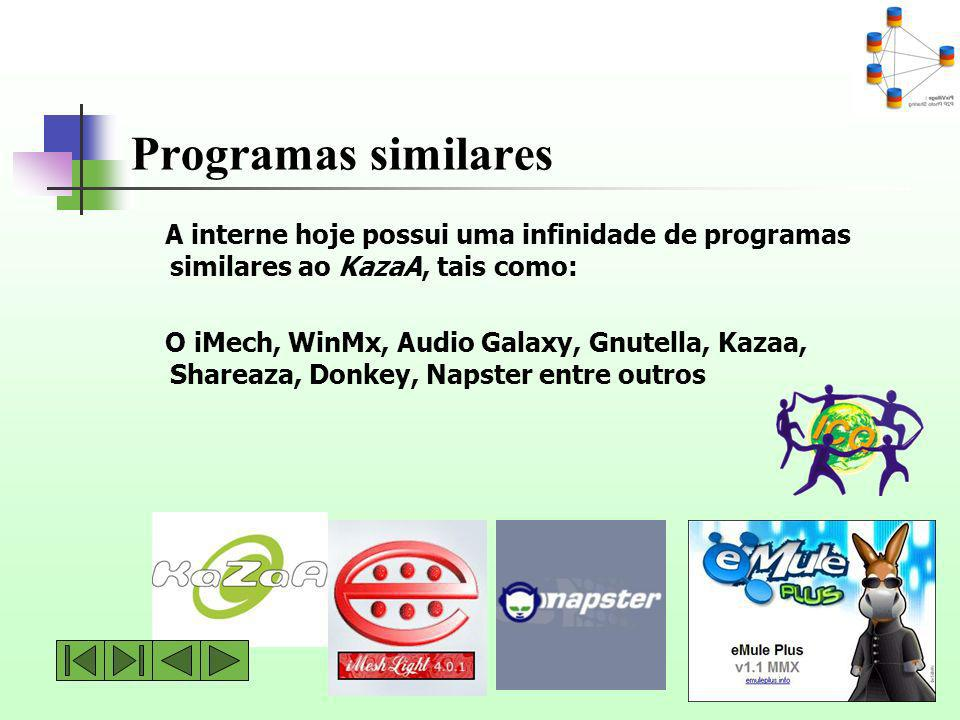 Programas similares A interne hoje possui uma infinidade de programas similares ao KazaA, tais como: