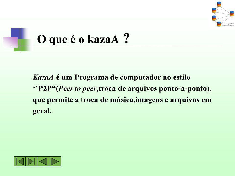 O que é o kazaA KazaA é um Programa de computador no estilo