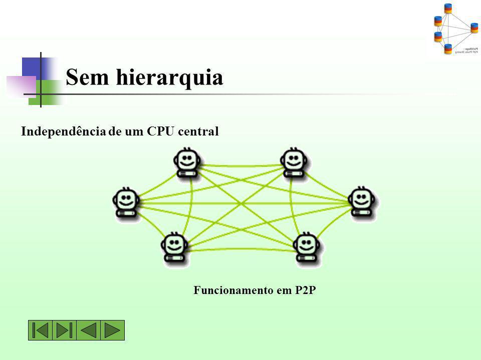 Sem hierarquia Independência de um CPU central Funcionamento em P2P