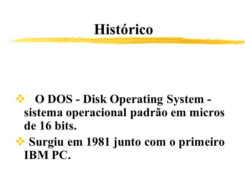 Histórico O DOS - Disk Operating System - sistema operacional padrão em micros de 16 bits.