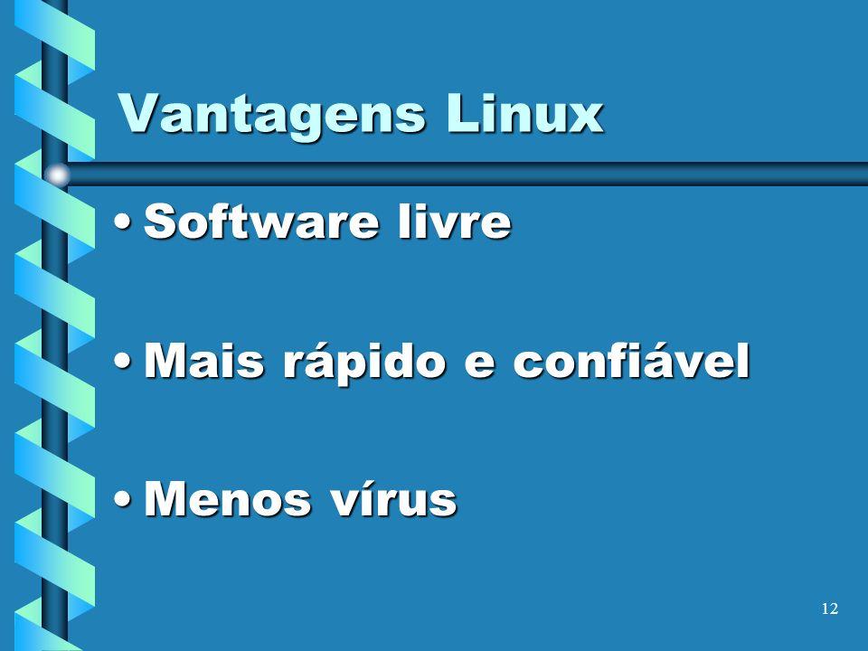 Vantagens Linux Software livre Mais rápido e confiável Menos vírus
