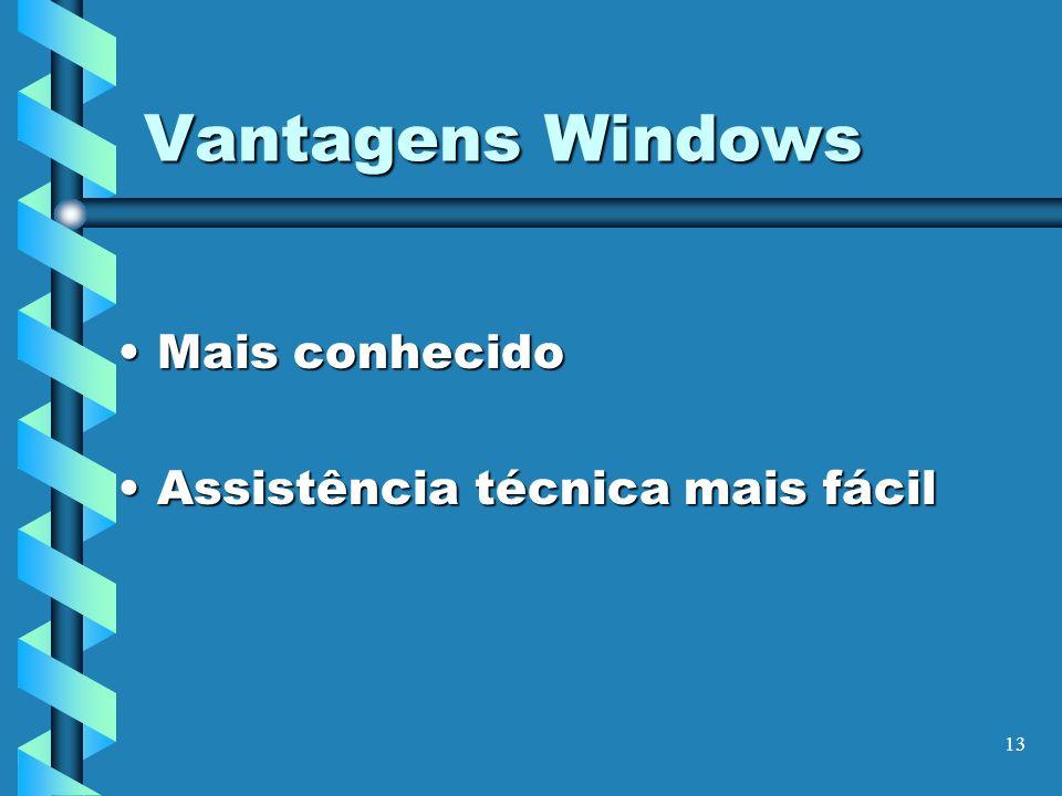 Vantagens Windows Mais conhecido Assistência técnica mais fácil