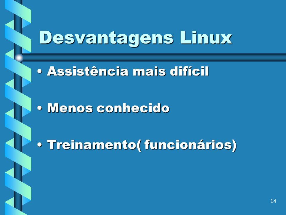 Desvantagens Linux Assistência mais difícil Menos conhecido