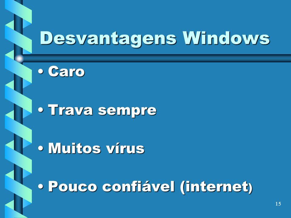 Desvantagens Windows Caro Trava sempre Muitos vírus