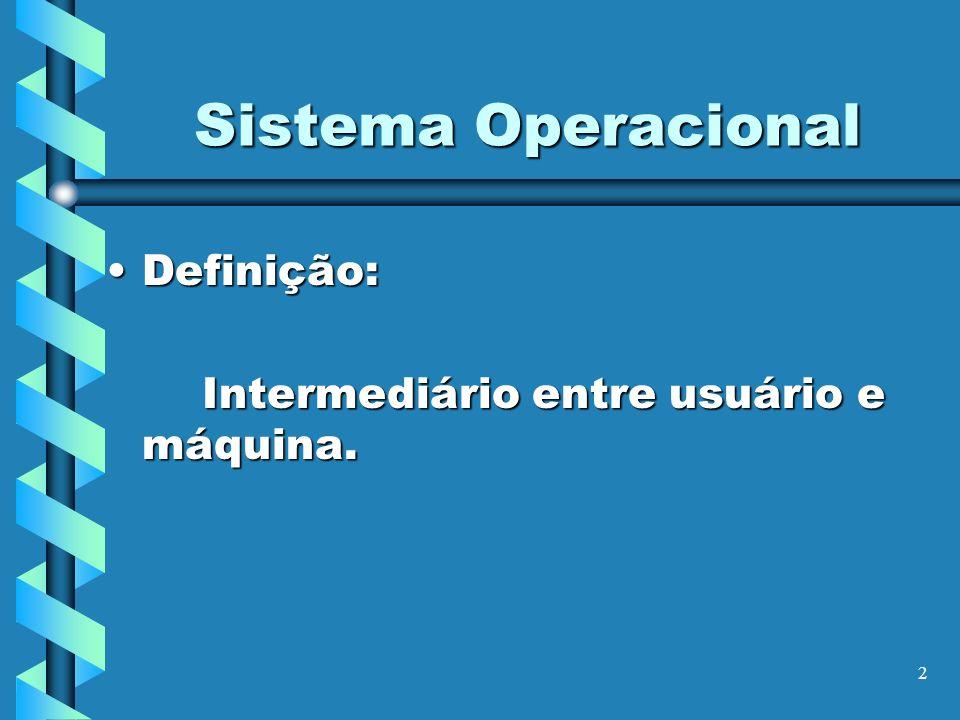 Sistema Operacional Definição: Intermediário entre usuário e máquina.