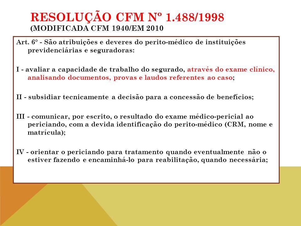 RESOLUÇÃO CFM Nº 1.488/1998 (MODIFICADA CFM 1940/EM 2010