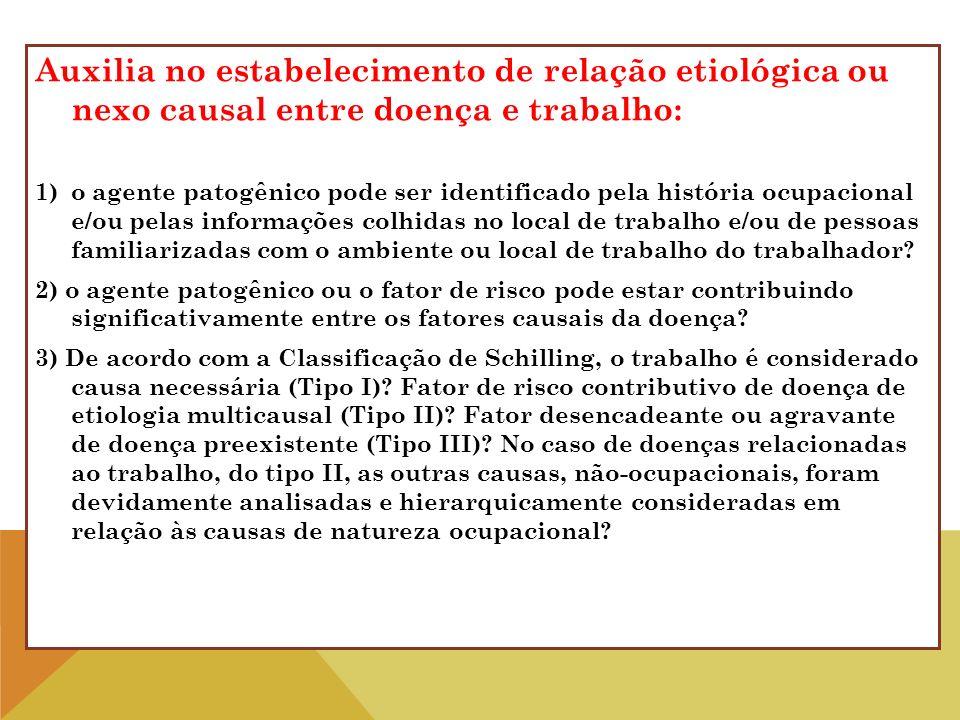 Auxilia no estabelecimento de relação etiológica ou nexo causal entre doença e trabalho: